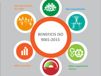 Beneficis de la ISO 9001