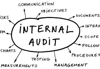ISO 19011 Auditoria interna