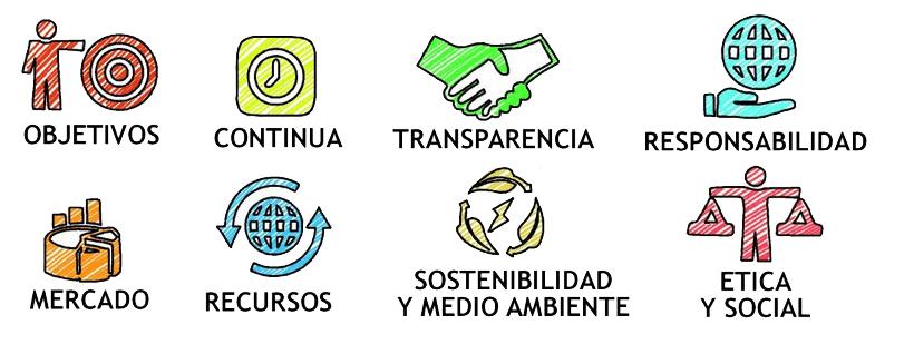 Consultoría Responsabilidad Social